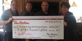 Tim Hortons Smile Cookies Campaign Raises Over $18,000!
