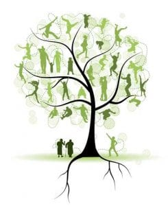 This image has an empty alt attribute; its file name is Family-tree-relatives-people-silhouettes-245x300.jpg
